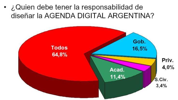 agenda11